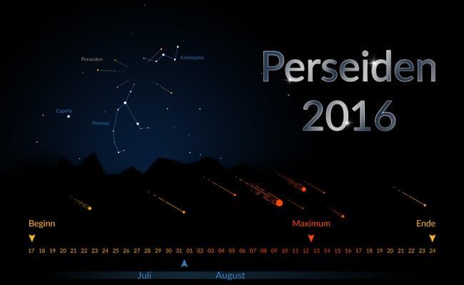 Perseiden Sternschnuppen 2016 Infografik Kalender